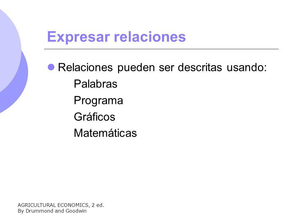 Expresar relaciones Relaciones pueden ser descritas usando: Palabras