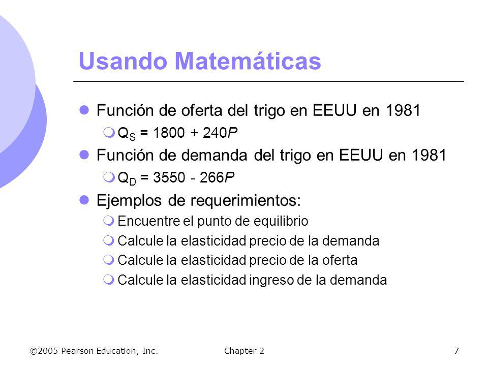 Usando Matemáticas Función de oferta del trigo en EEUU en 1981