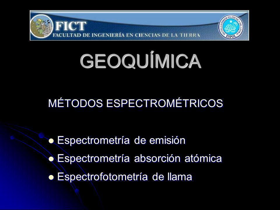 GEOQUÍMICA MÉTODOS ESPECTROMÉTRICOS Espectrometría de emisión