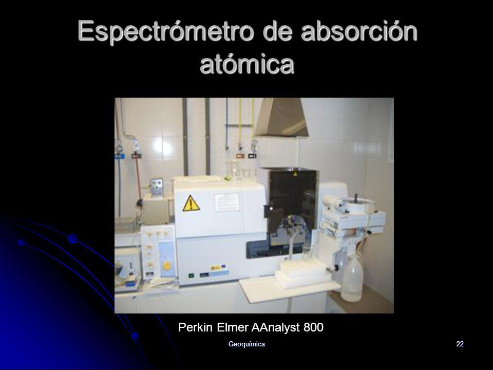 Espectrómetro de absorción atómica