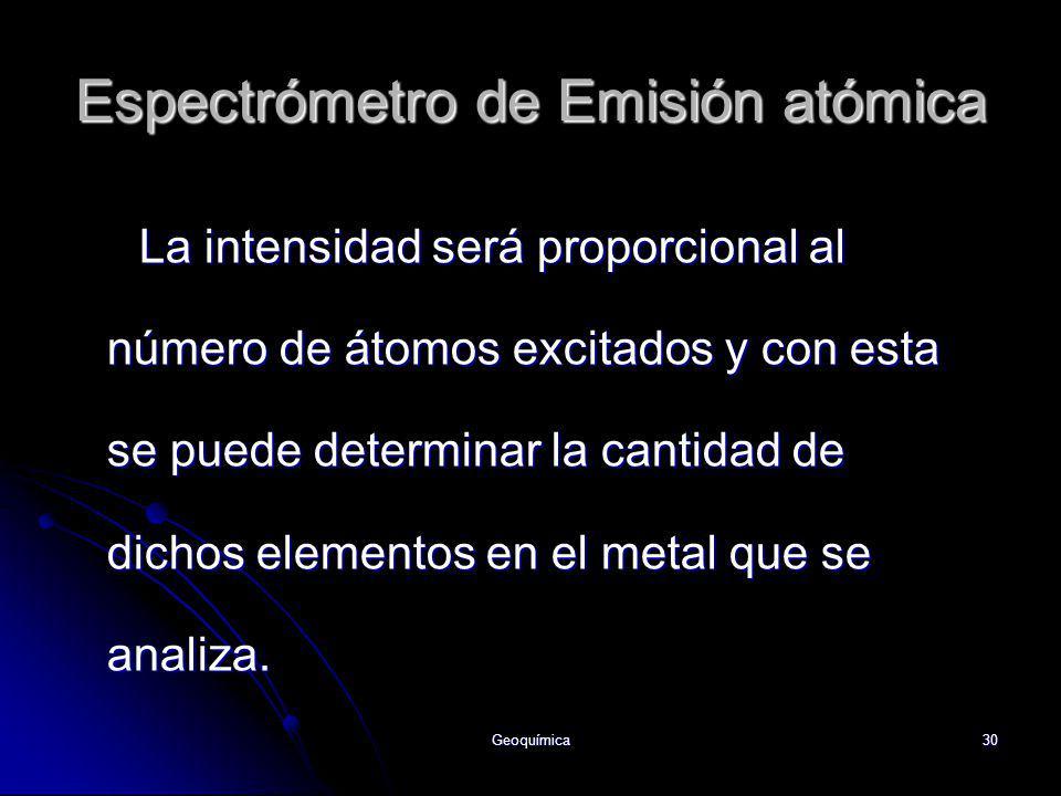 Espectrómetro de Emisión atómica