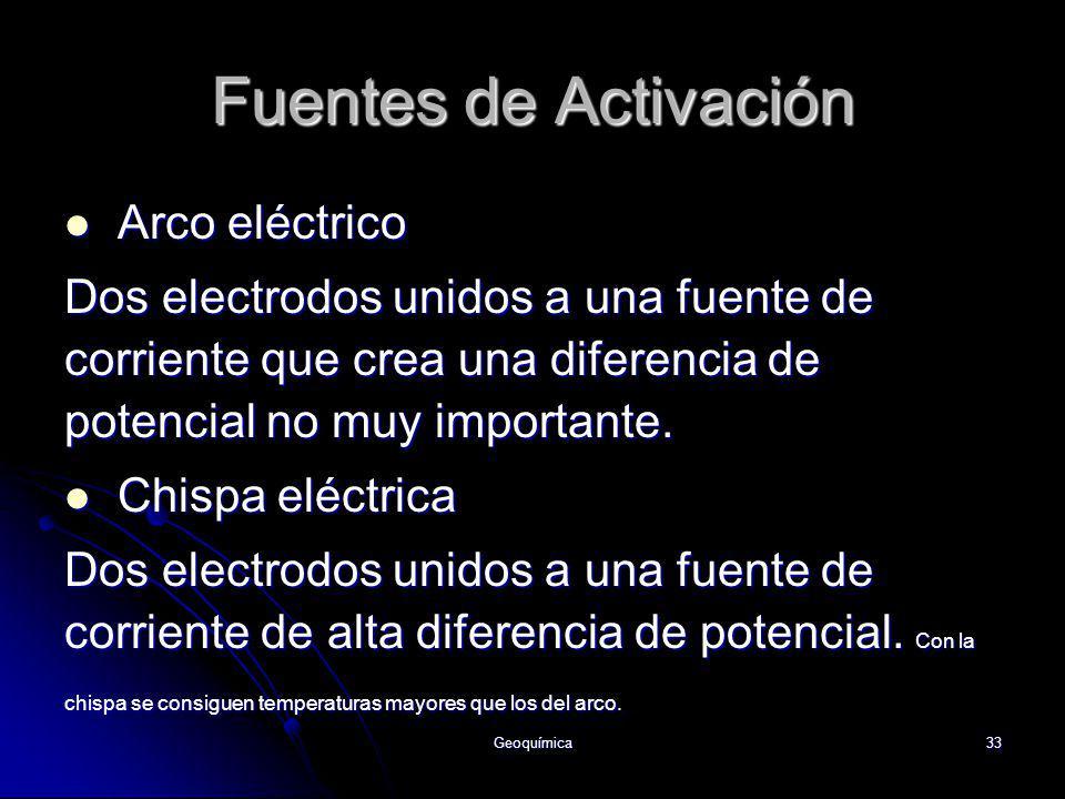 Fuentes de Activación Arco eléctrico