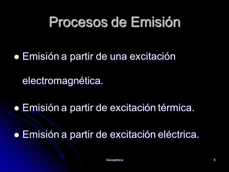 Procesos de Emisión Emisión a partir de una excitación electromagnética. Emisión a partir de excitación térmica.