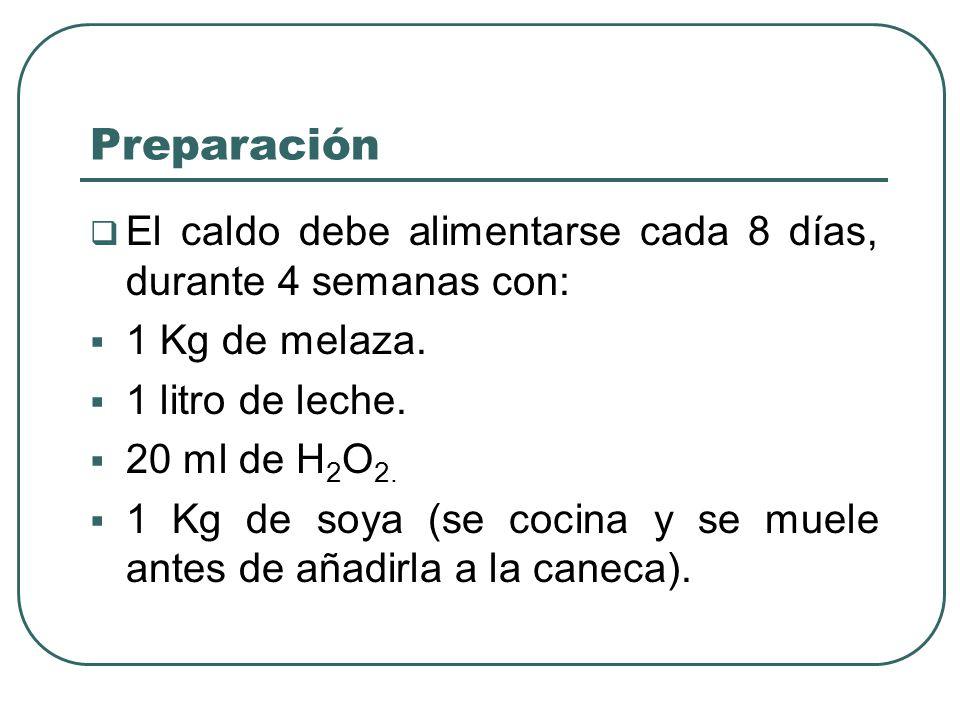 Preparación El caldo debe alimentarse cada 8 días, durante 4 semanas con: 1 Kg de melaza. 1 litro de leche.