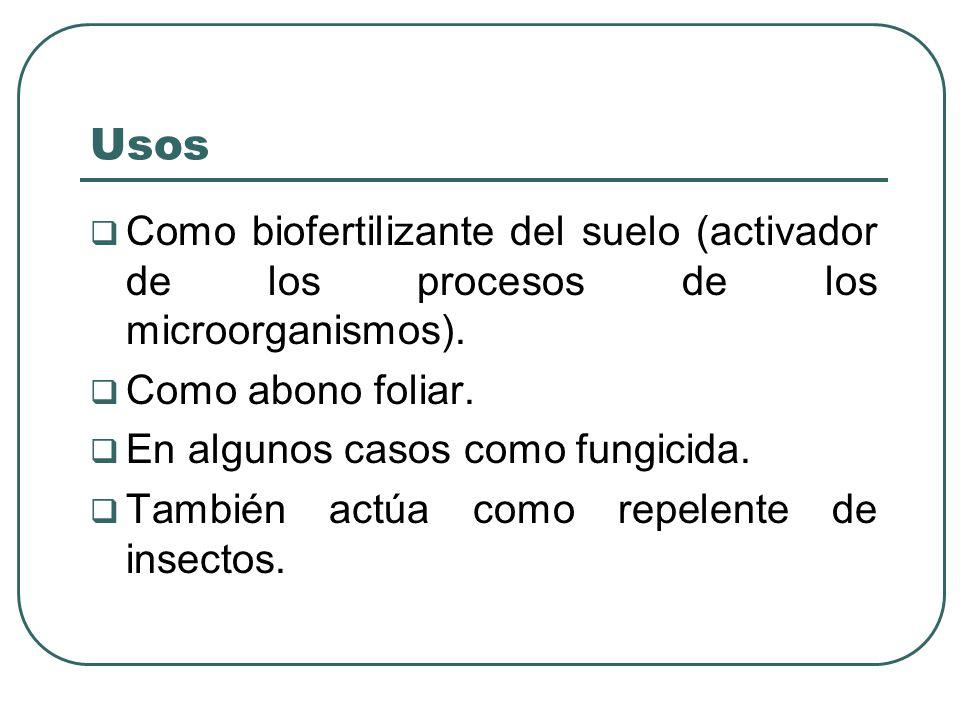 Usos Como biofertilizante del suelo (activador de los procesos de los microorganismos). Como abono foliar.