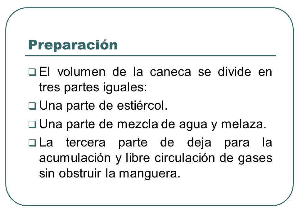 Preparación El volumen de la caneca se divide en tres partes iguales: