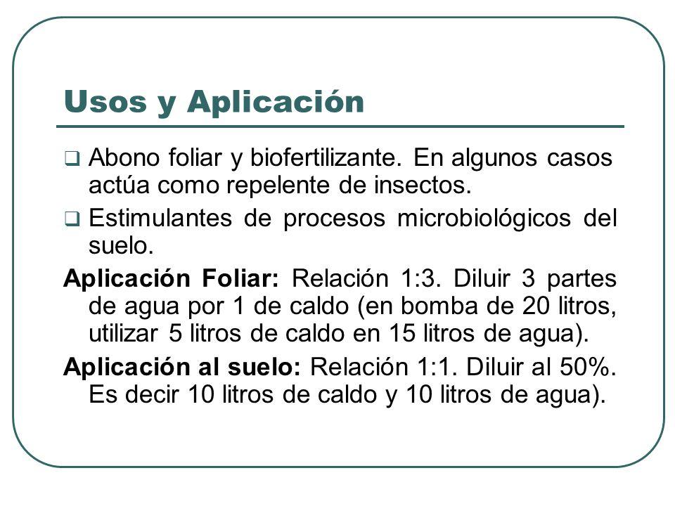 Usos y Aplicación Abono foliar y biofertilizante. En algunos casos actúa como repelente de insectos.