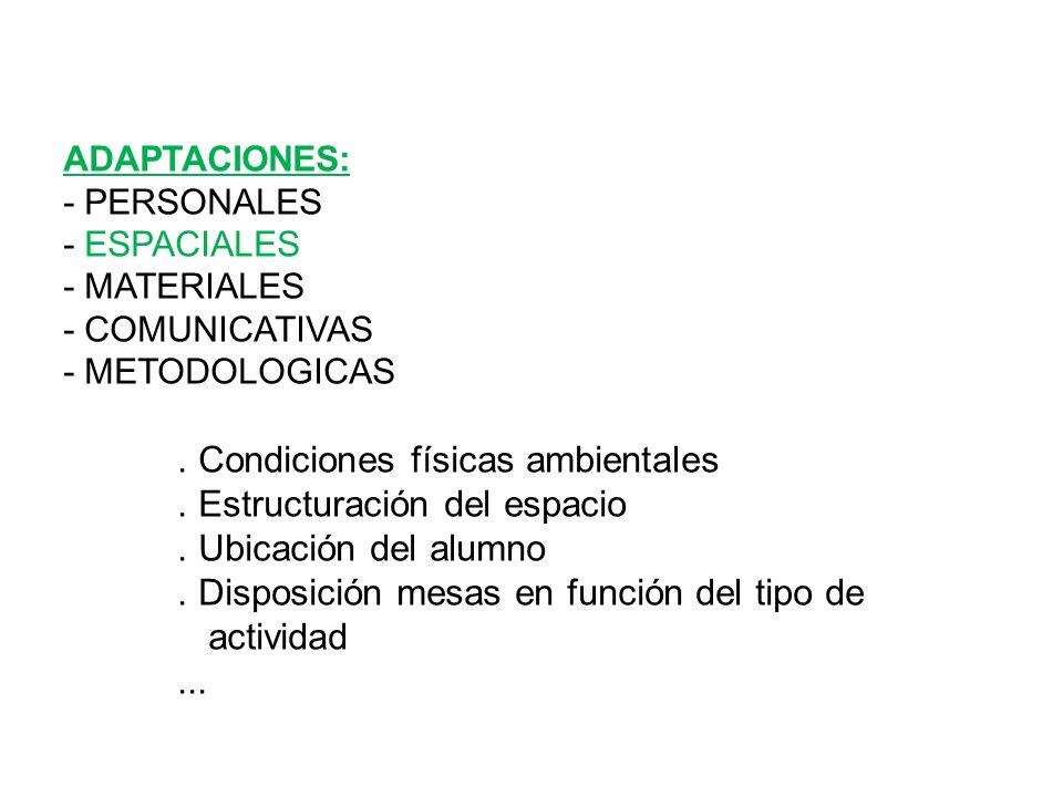 . Condiciones físicas ambientales . Estructuración del espacio