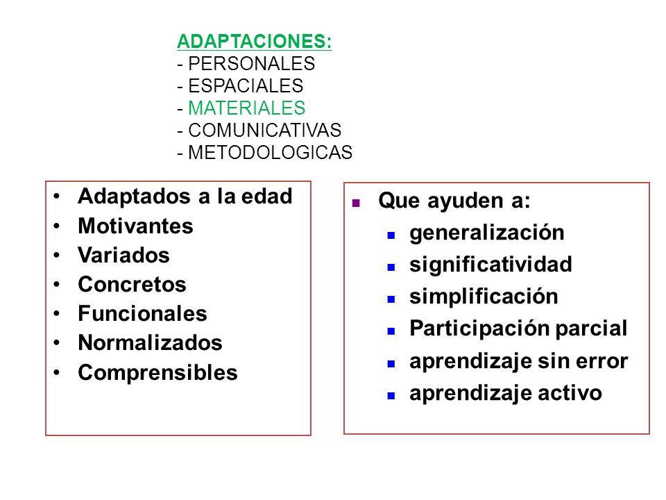 Participación parcial aprendizaje sin error aprendizaje activo