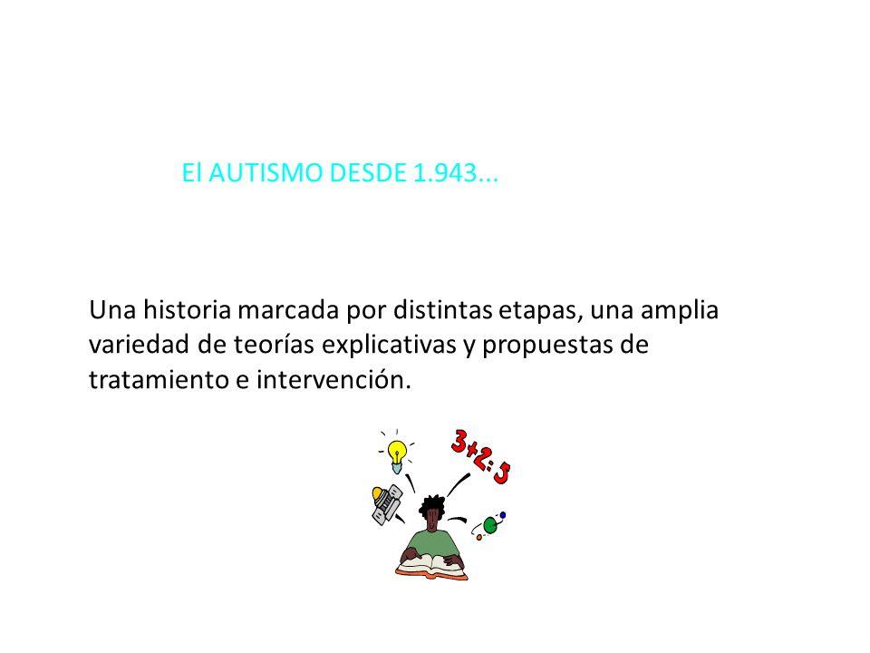 El AUTISMO DESDE 1.943...