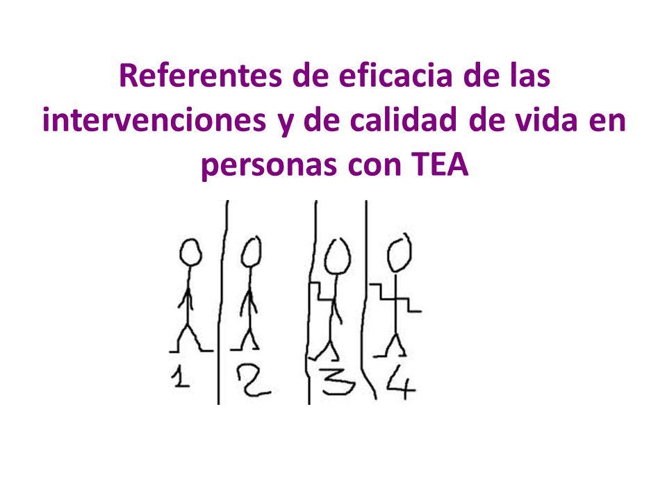 Referentes de eficacia de las intervenciones y de calidad de vida en personas con TEA