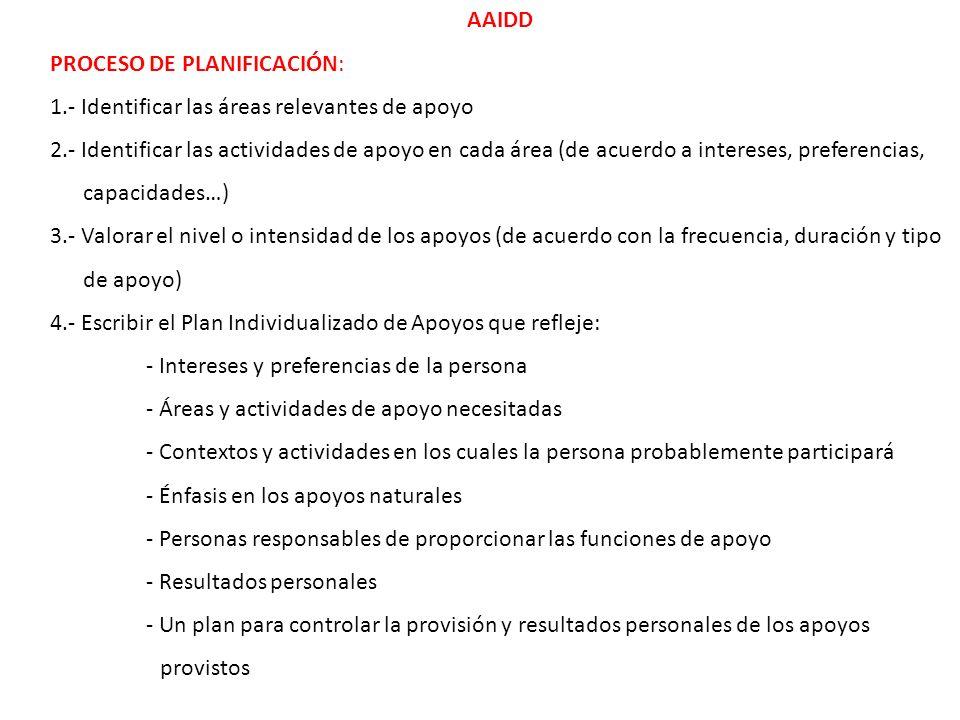 AAIDD PROCESO DE PLANIFICACIÓN: 1.- Identificar las áreas relevantes de apoyo.
