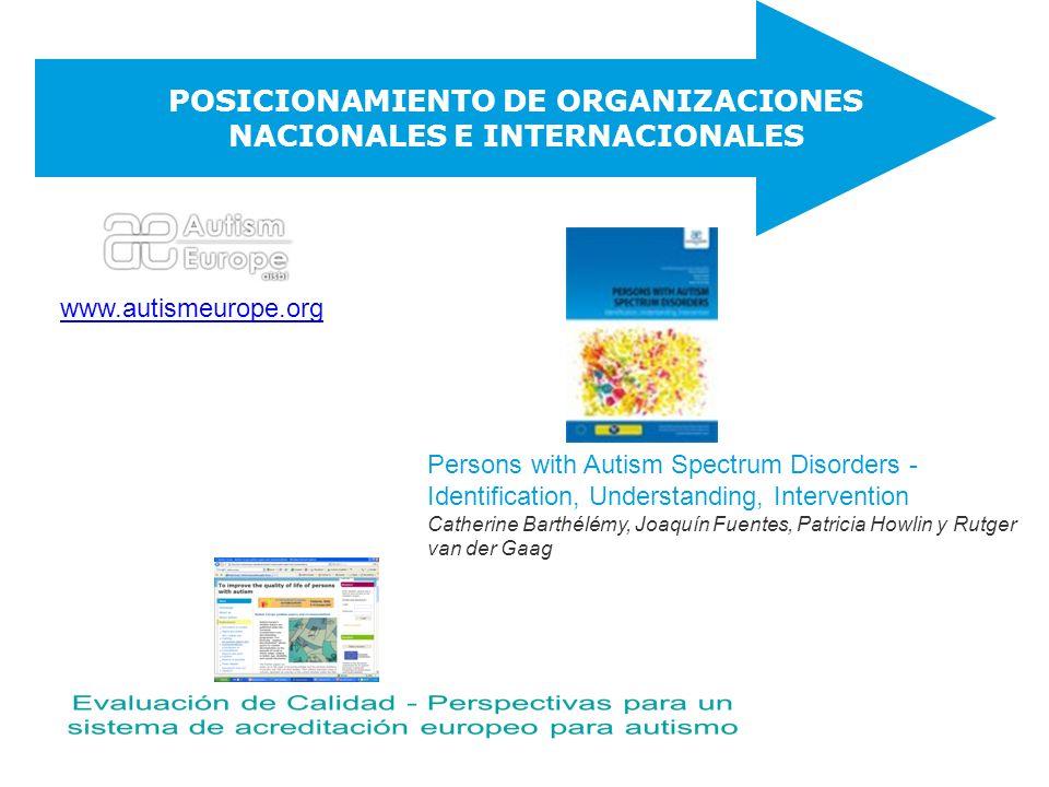 POSICIONAMIENTO DE ORGANIZACIONES NACIONALES E INTERNACIONALES