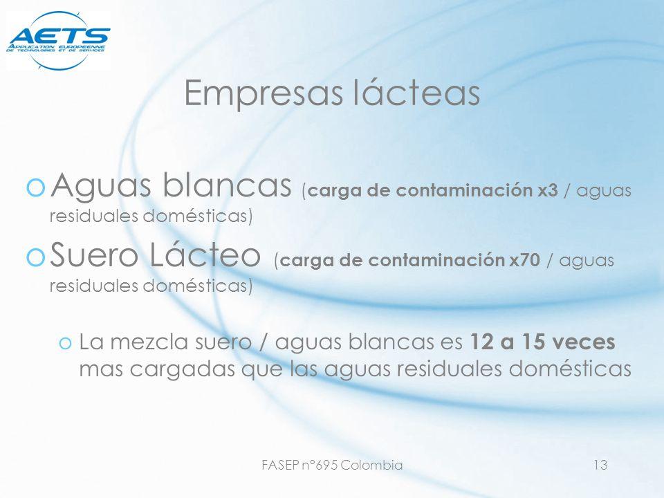 Empresas lácteas Aguas blancas (carga de contaminación x3 / aguas residuales domésticas)