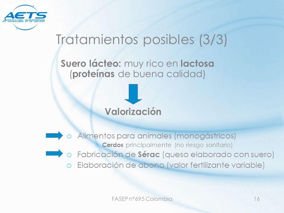 Tratamientos posibles (3/3)