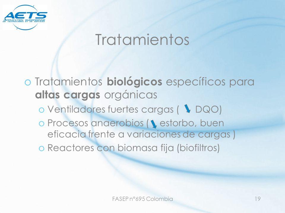 Tratamientos Tratamientos biológicos específicos para altas cargas orgánicas. Ventiladores fuertes cargas ( DQO)