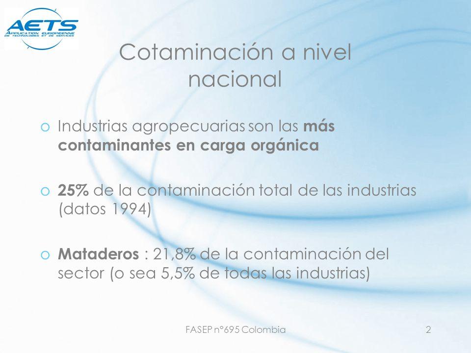 Cotaminación a nivel nacional