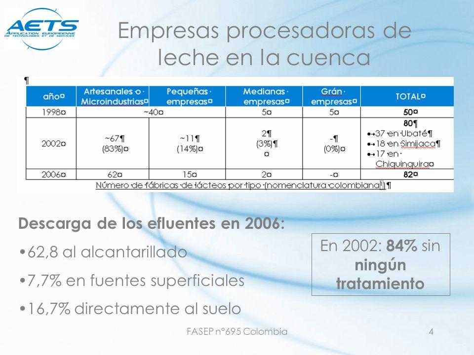 Empresas procesadoras de leche en la cuenca