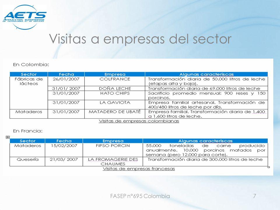 Visitas a empresas del sector