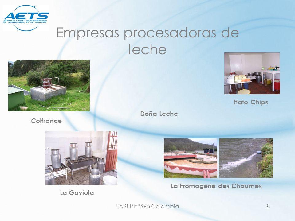 Empresas procesadoras de leche