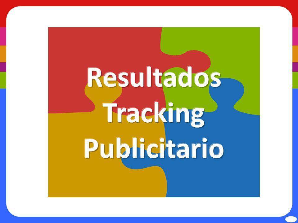 Tracking Publicitario