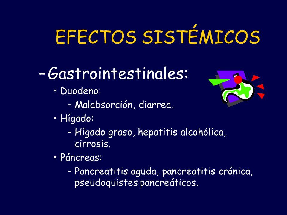 EFECTOS SISTÉMICOS Gastrointestinales: Duodeno: Malabsorción, diarrea.