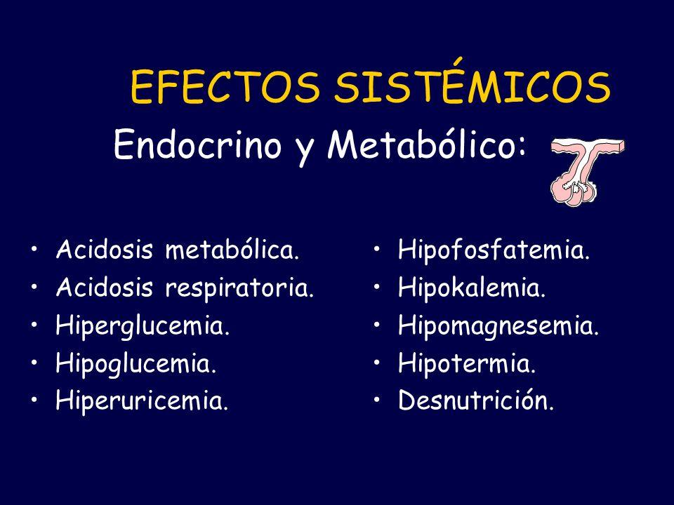 EFECTOS SISTÉMICOS Endocrino y Metabólico: Acidosis metabólica.