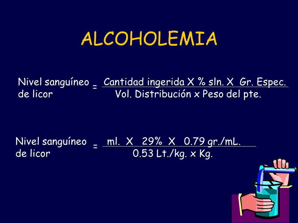 ALCOHOLEMIA Nivel sanguíneo Cantidad ingerida X % sln. X Gr. Espec.