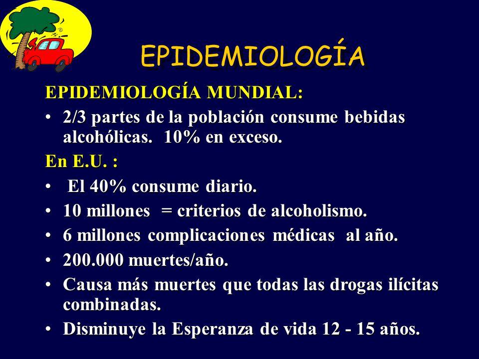 EPIDEMIOLOGÍA EPIDEMIOLOGÍA MUNDIAL: