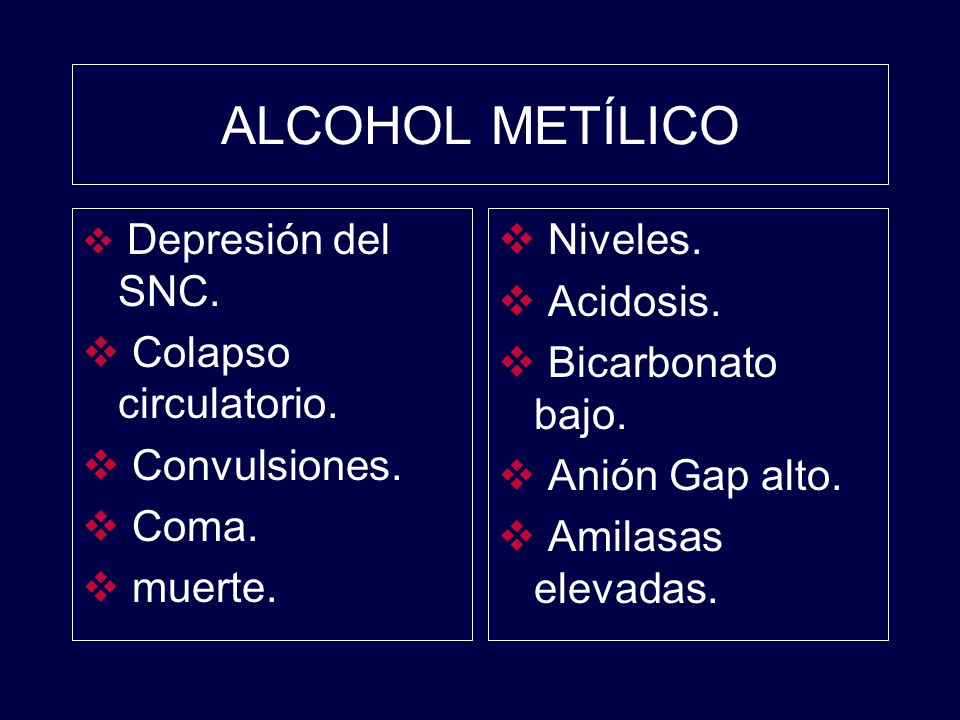 ALCOHOL METÍLICO Niveles. Acidosis. Colapso circulatorio.