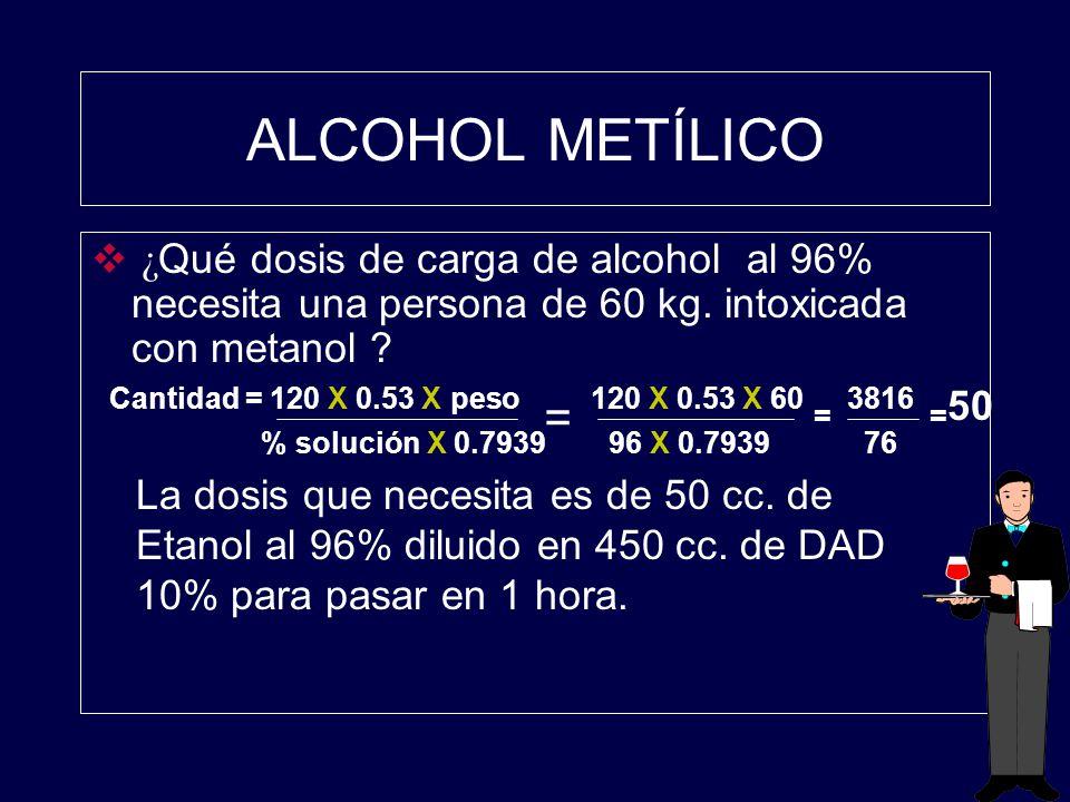 ALCOHOL METÍLICO ¿Qué dosis de carga de alcohol al 96% necesita una persona de 60 kg. intoxicada con metanol