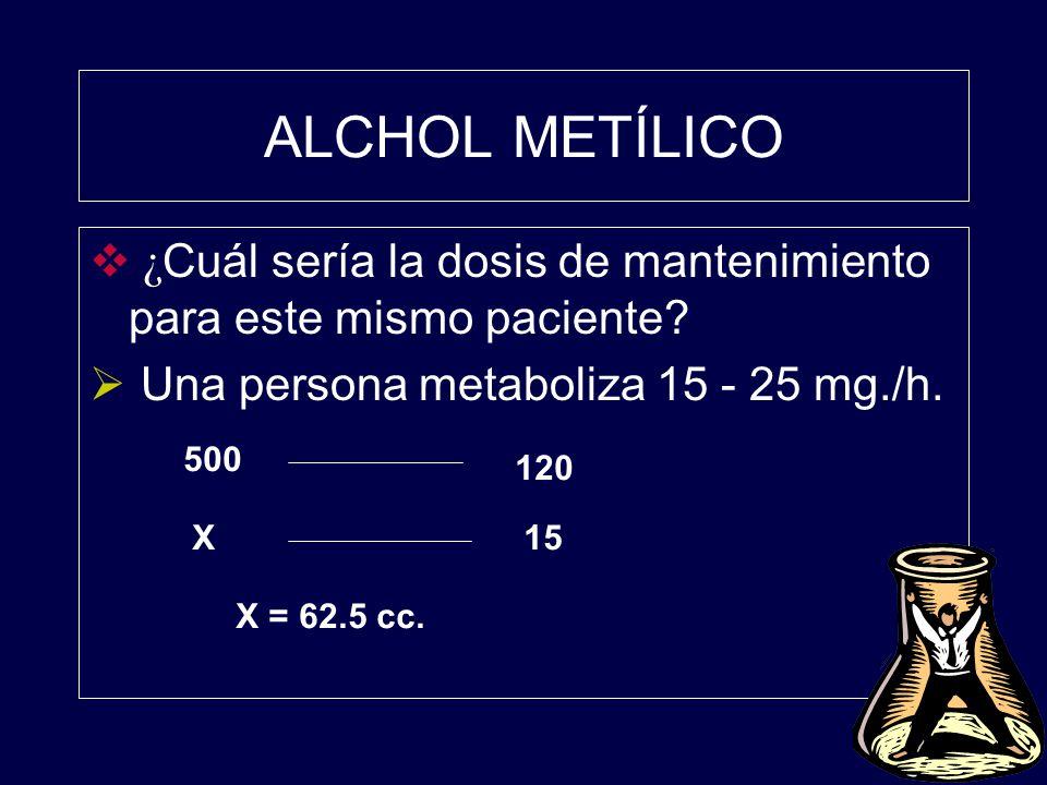 ALCHOL METÍLICO ¿Cuál sería la dosis de mantenimiento para este mismo paciente Una persona metaboliza 15 - 25 mg./h.