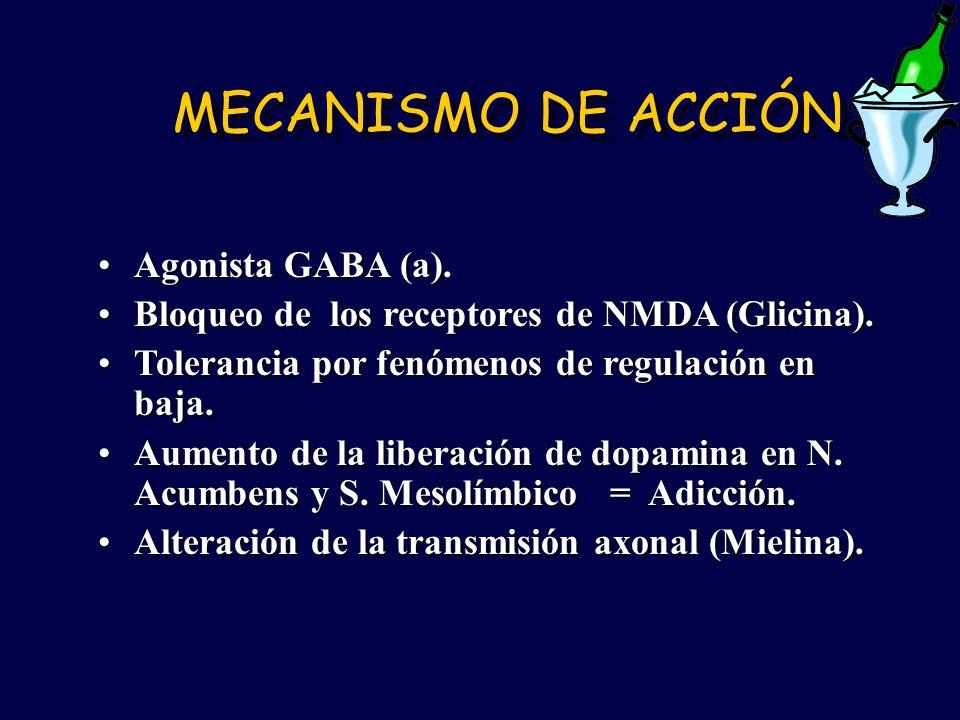 MECANISMO DE ACCIÓN Agonista GABA (a).