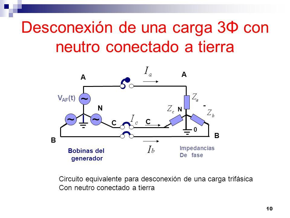 Desconexión de una carga 3Φ con neutro conectado a tierra