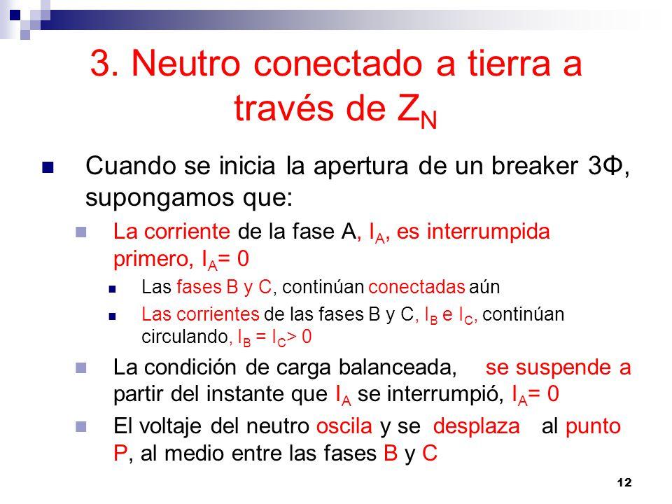 3. Neutro conectado a tierra a través de ZN