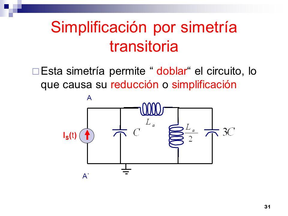 Simplificación por simetría transitoria