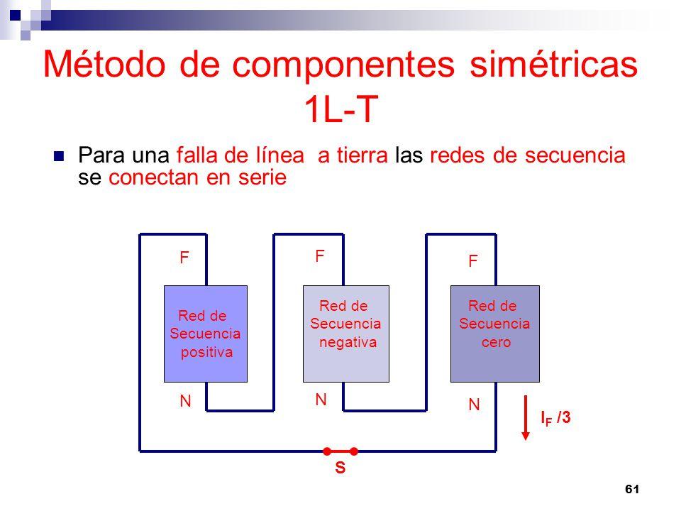 Método de componentes simétricas 1L-T