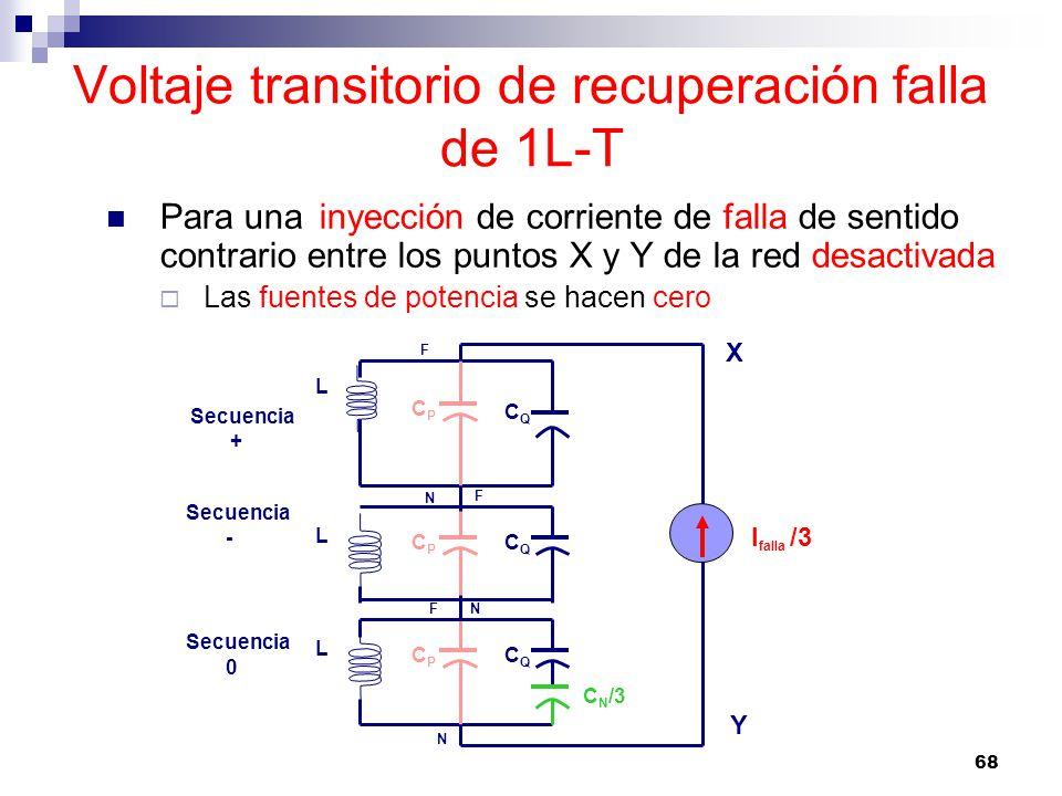 Voltaje transitorio de recuperación falla de 1L-T