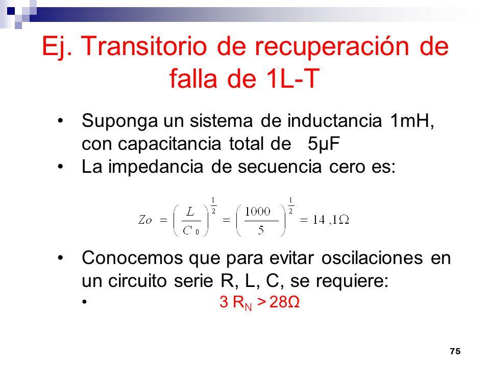 Ej. Transitorio de recuperación de falla de 1L-T