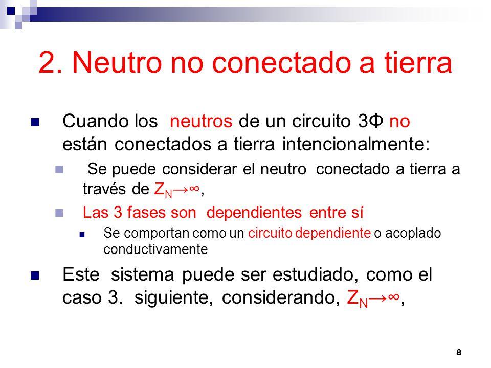 2. Neutro no conectado a tierra