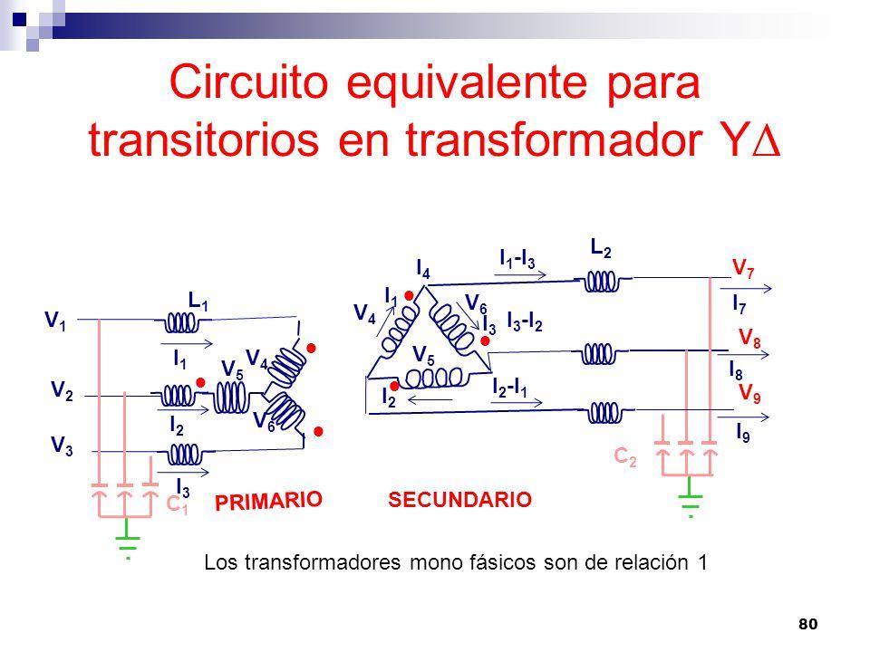 Circuito equivalente para transitorios en transformador YΔ