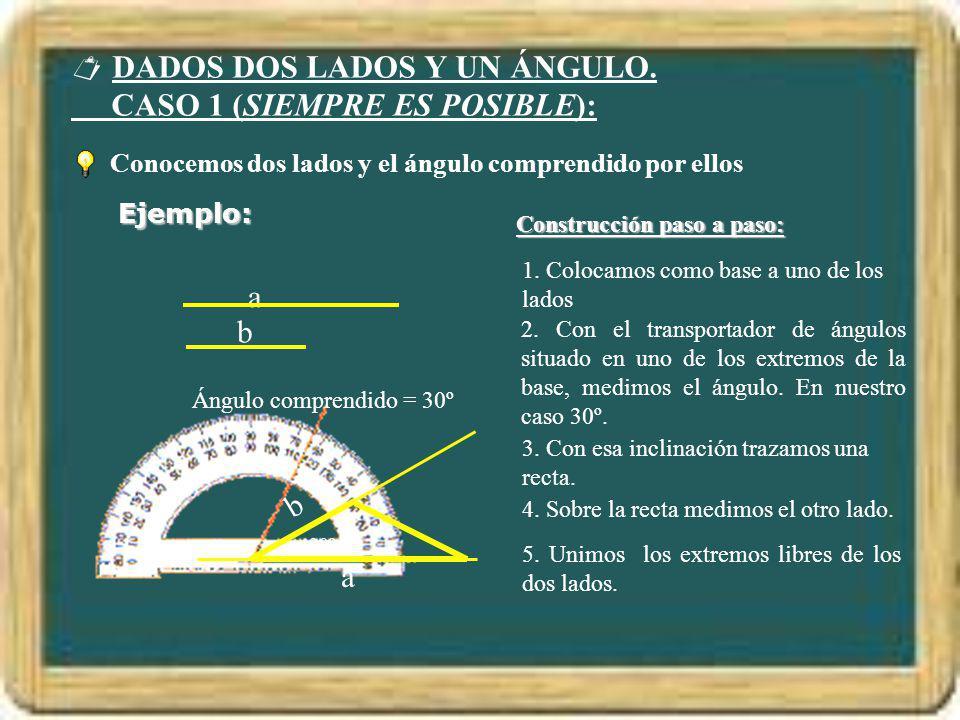 DADOS DOS LADOS Y UN ÁNGULO. CASO 1 (SIEMPRE ES POSIBLE):