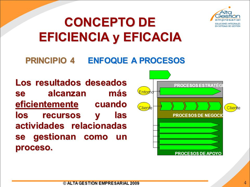 CONCEPTO DE EFICIENCIA y EFICACIA