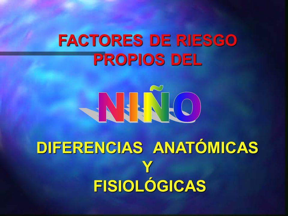 FACTORES DE RIESGO PROPIOS DEL DIFERENCIAS ANATÓMICAS Y