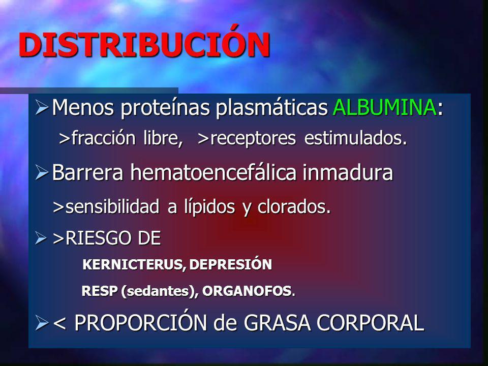 DISTRIBUCIÓN Menos proteínas plasmáticas ALBUMINA: