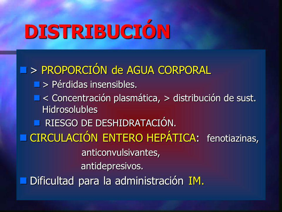 DISTRIBUCIÓN > PROPORCIÓN de AGUA CORPORAL