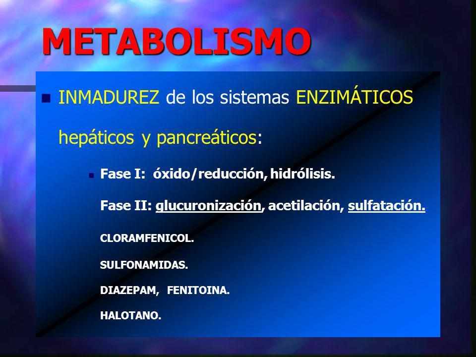 METABOLISMO INMADUREZ de los sistemas ENZIMÁTICOS hepáticos y pancreáticos: Fase I: óxido/reducción, hidrólisis.