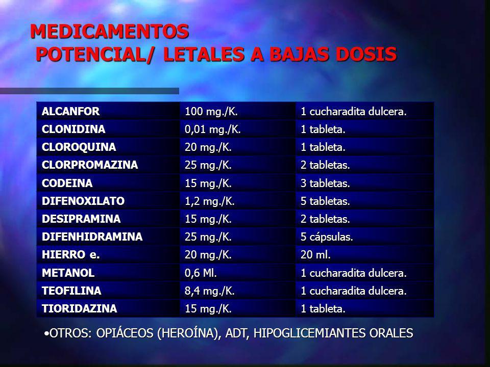 POTENCIAL/ LETALES A BAJAS DOSIS
