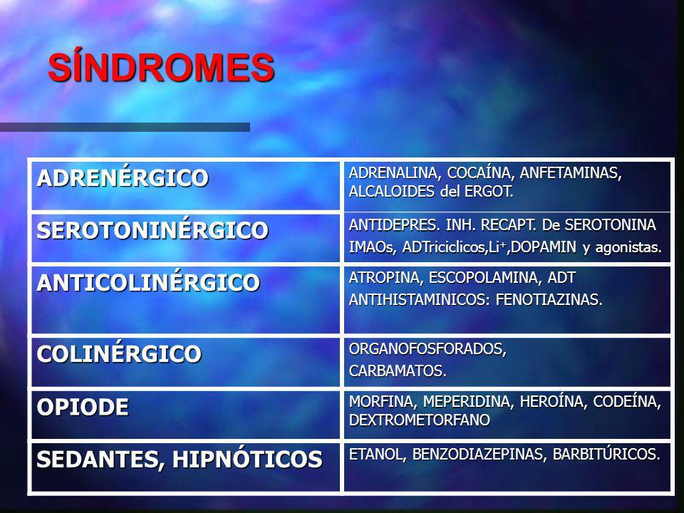 sindrome colinergico y anticolinergico pdf