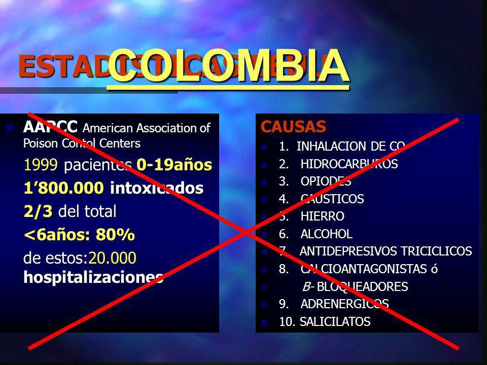 COLOMBIA ESTADISTICAS EEUU